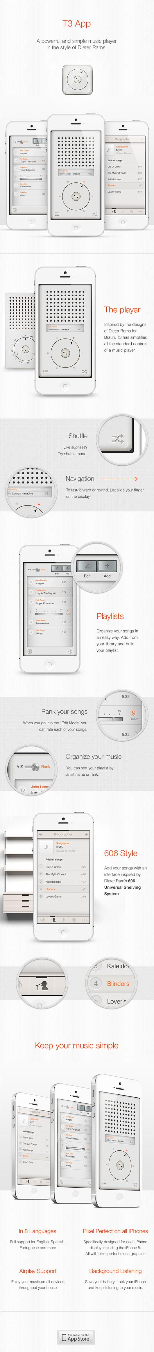 iPhone App UI Designs