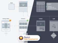 Free Flowchart Kit 2.0