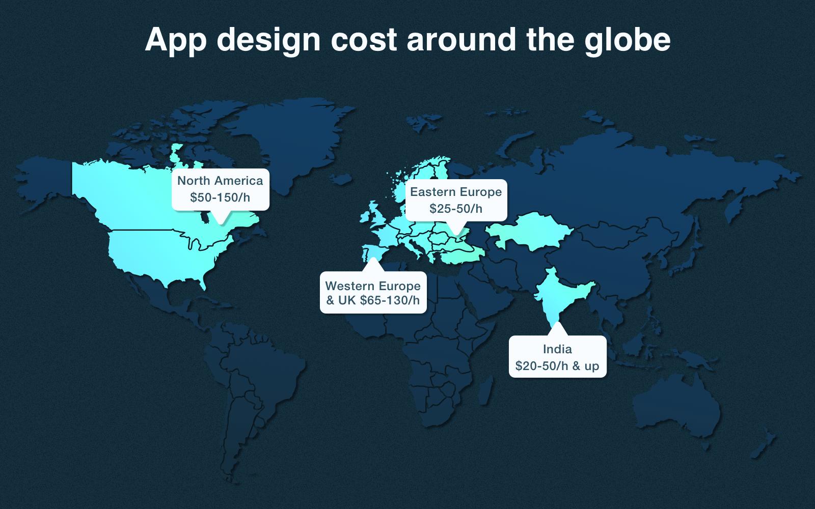 App design cost around the globe